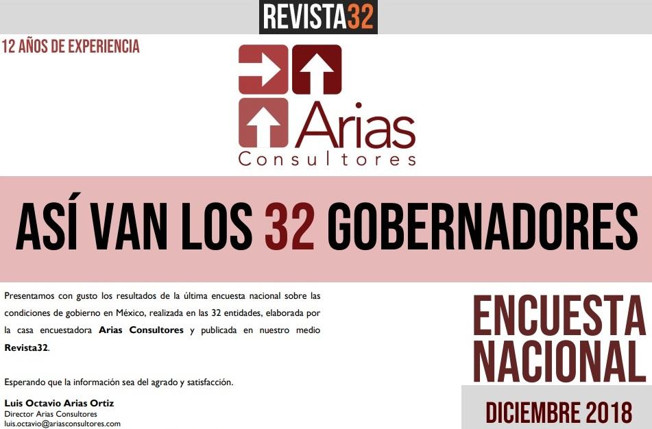 ASI VAN LOS 32 GOBERNADORES, ENCUESTA NACIONAL 2018