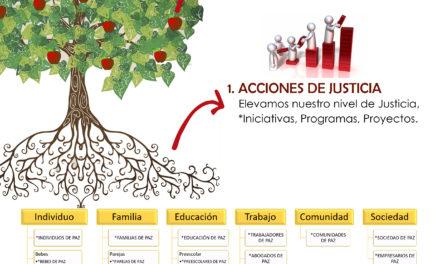 FUNDACIÓN DE UN INSTITUTO PARA LA PAZ Y LA SEGURIDAD EN MÉRIDA